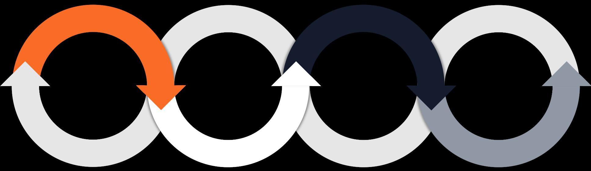 Ciclo de producto techbizdesign diseño computacional